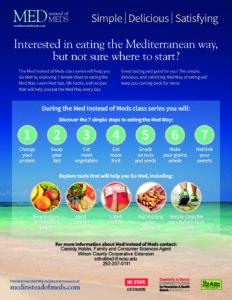 Cover photo for Med Instead of Meds Series