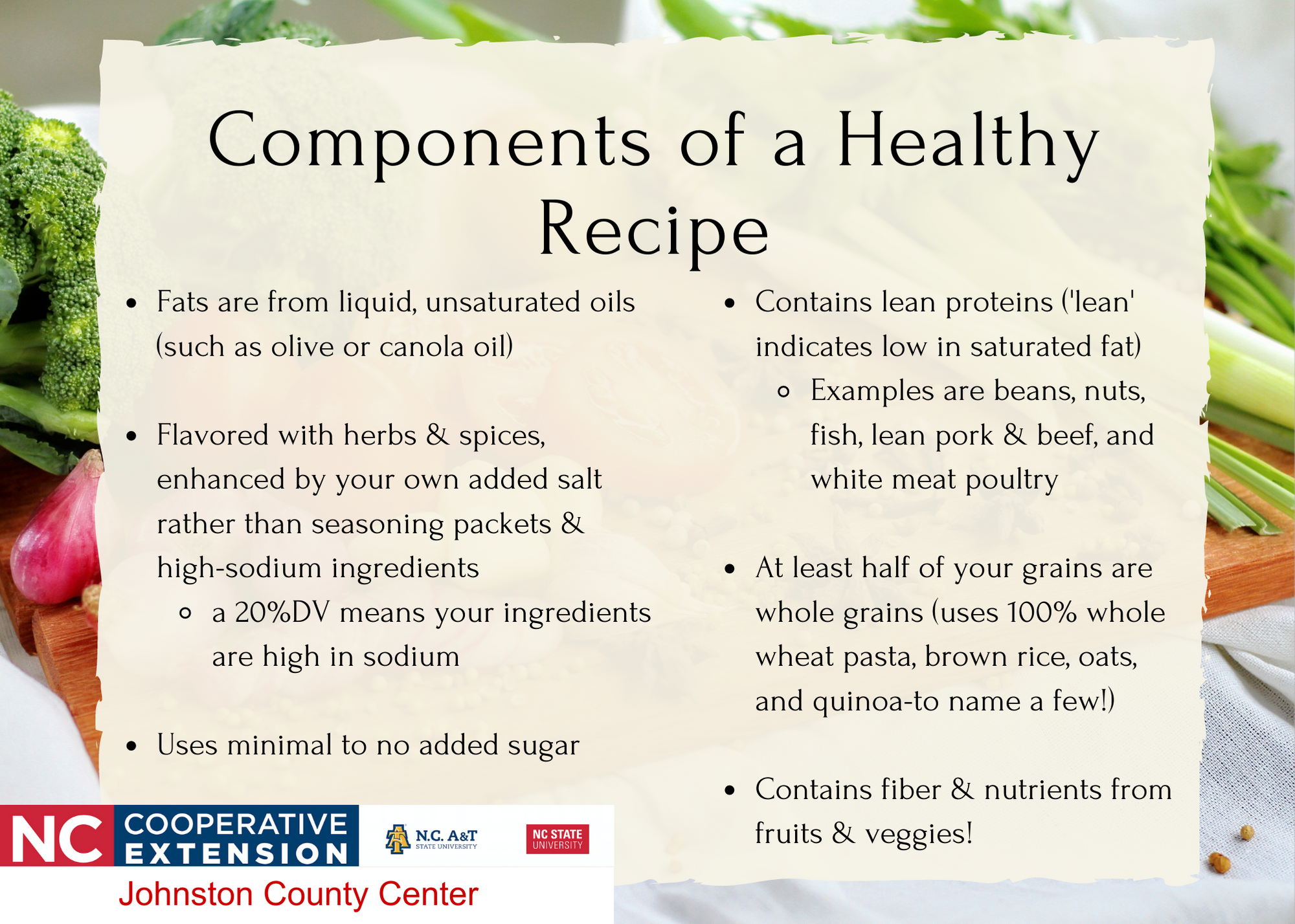 Components of a Healthy Recipe flyer image